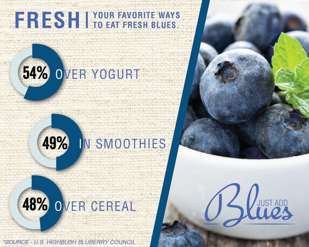 Blueberry Infographic | Your favorite ways to eat fresh blues